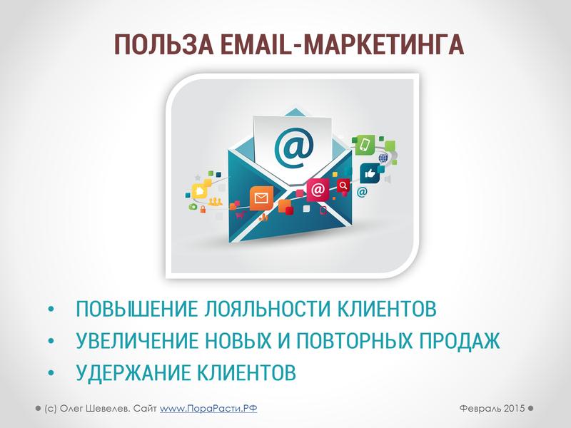 email маркетинг в банках