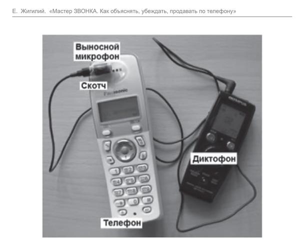 Запись телефонных звонков